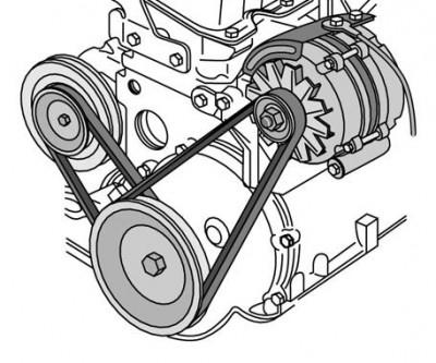 Timing belt - what is it? Why change the timing belt?