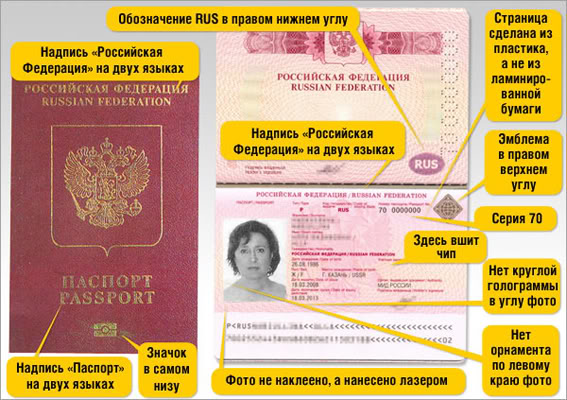 What do you need for a passport, what documents