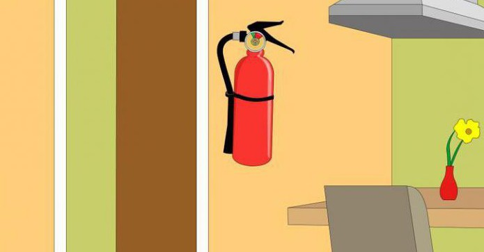 Number of fire extinguishers per room area: norms, standards and specifics of calculation